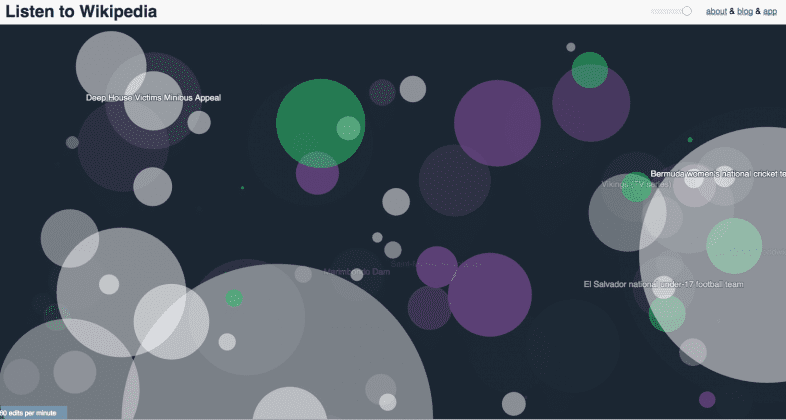 Screen shot of the Listen to Wikipedia visualisation.